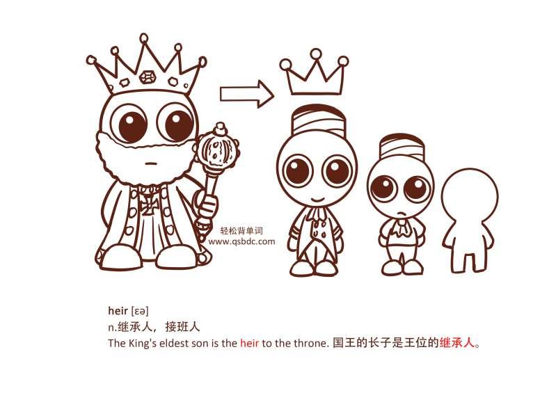注册126邮箱账号_heir的中文意思_heir单词的级别、释义、真人发音、例句_轻松背 ...