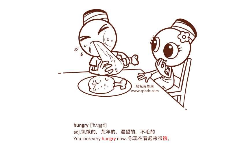 注册126邮箱账号_hungry的中文意思_hungry单词的级别、释义、真人发音、例句_轻松背 ...